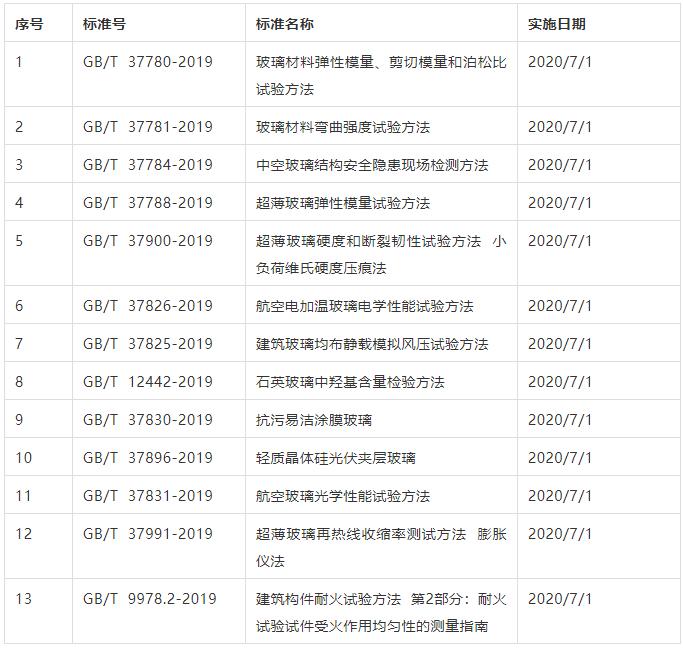 QQ截图20200702145825.png