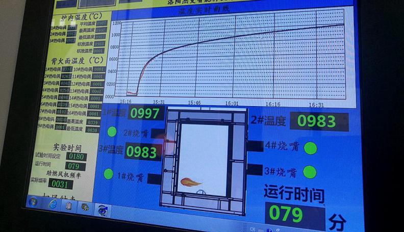 烧检炉温度曲线