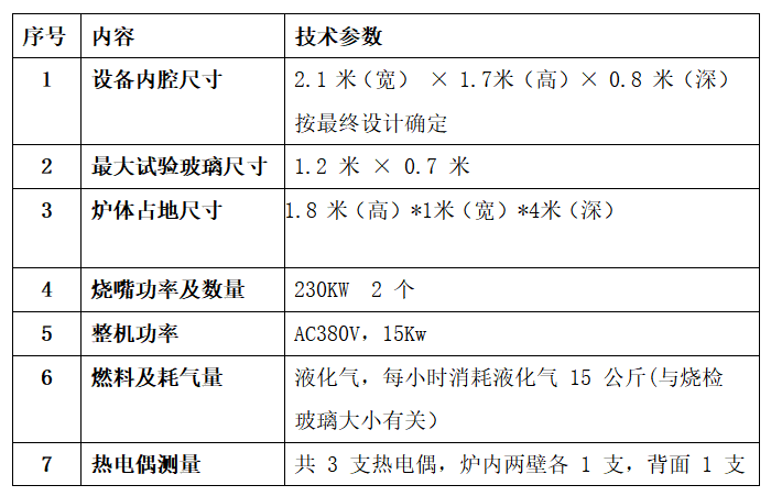 1.5m*2.5m 烧检炉主要技术参数
